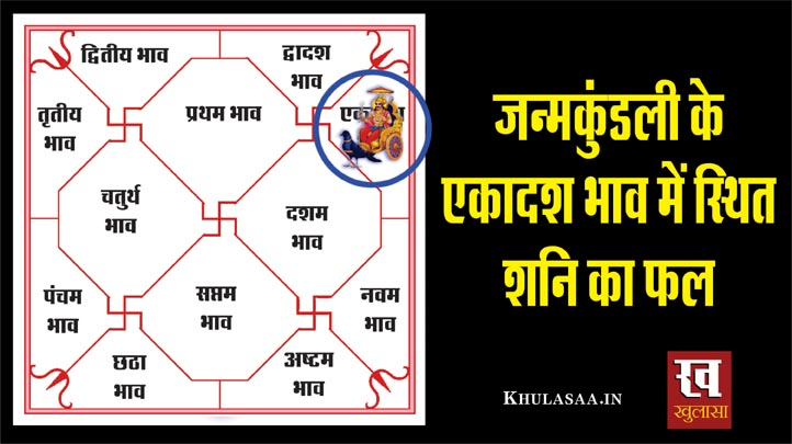 Shani (Saturn) Eleventh house In Birthchart In Hindi