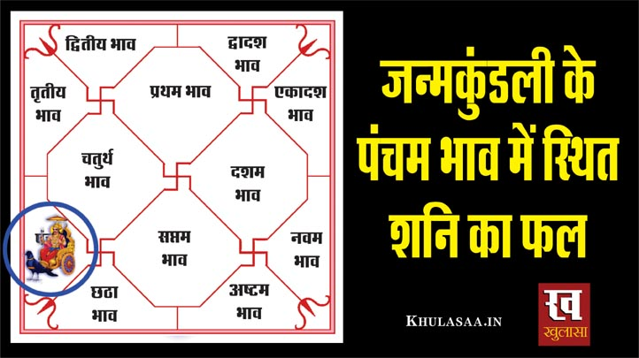 Shani (Saturn) Fifth House In Birthchart In Hindi
