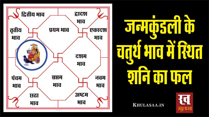 (Shani (Saturn) Fourth House In Birthchart In Hindi