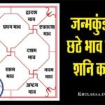 Shani (Saturn) Ninth house In Birthchart In Hindi