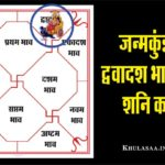 Shani (Saturn) Twelvth house In Birthchart In Hindi
