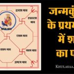Shani (Saturn) first house in Birthchart in hindi