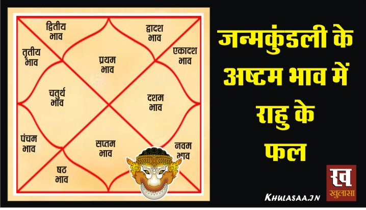 Rahu in Eighth House in Hindi