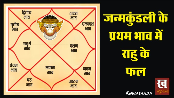 Rahu in First House in Hindi