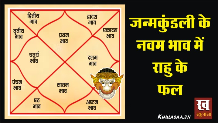 Rahu in Ninth House in Hindi
