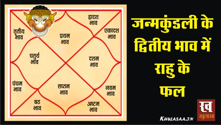 Rahu in Second House in Hindi